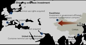 Cosco overseas investment